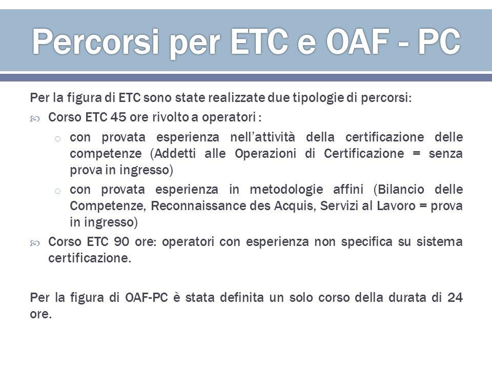 Complessivamente sono stati erogati in Regione Piemonte:  6 percorsi per ETC (edizioni da 45 ore)  2 percorsi per ETC (edizioni da 90 ore);  7 percorsi per OAF-PC (7 edizioni da 24 ore) per un totale di 322 persone formate: o 172 ETC o 150 OAF - PC