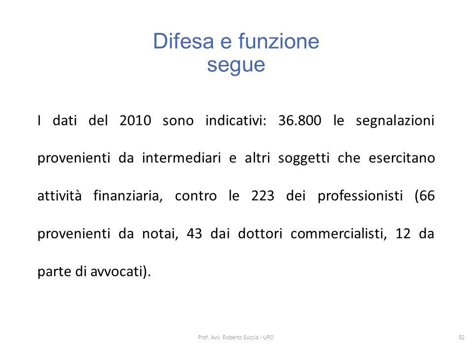 Difesa e funzione segue I dati del 2010 sono indicativi: 36.800 le segnalazioni provenienti da intermediari e altri soggetti che esercitano attività f