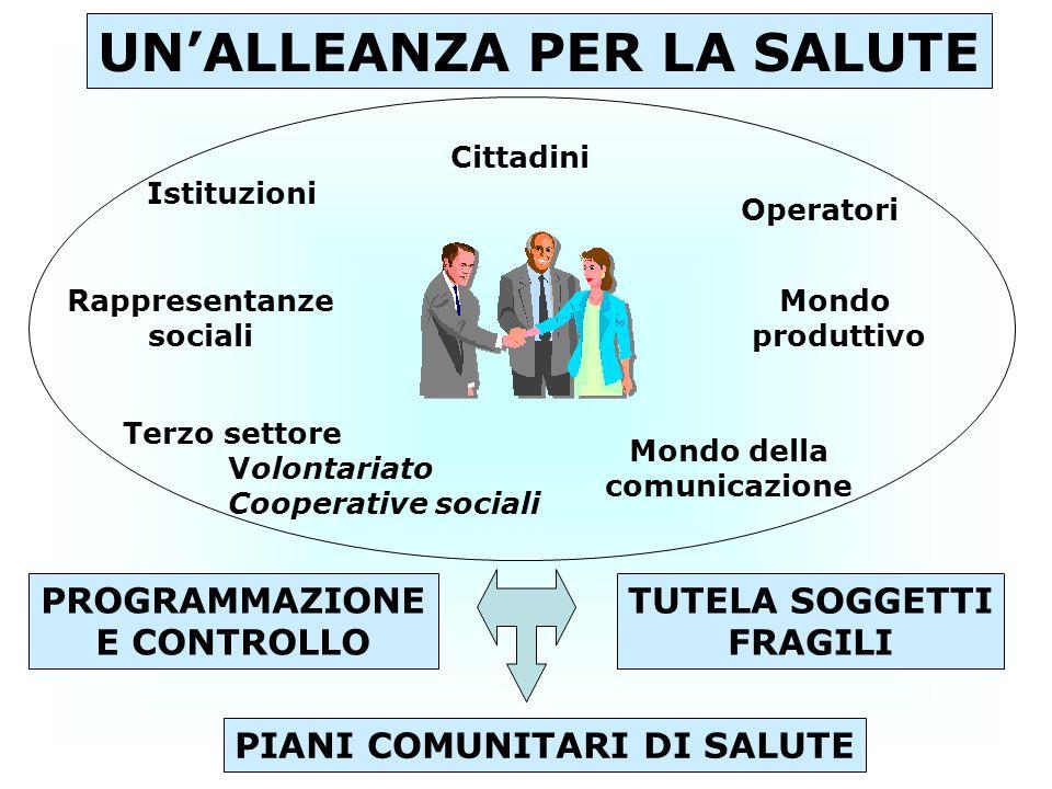 AFO ASL/AO AFO CHIRURGIA AFO EMERGEN ZA AFO MATERNO INFANTILE AFO MEDICINA Totale acuti ASL 1 - Pesaro 15--4560 ASL 2 - Urbino 1001330133276 ASL 3 - Fano 1641640203423 ASL 4 - Senigallia 1001635125276 ASL 5 - Jesi 1111842189360 ASL 6 - Fabriano 56121765150 ASL 7 -Ancona 80530107222 ASL 8 - Civitanova 1781646184422 ASL 9 - Macerata 1532056301530 ASL 10 - Camerino, S.Severino 60123383188 ASL 11 - Fermo 1682140292513 ASL 12 - San Benedetto 1351955195404 ASL 13 - Ascoli Piceno 1382442245449 Umb I-Torrette - Dip.