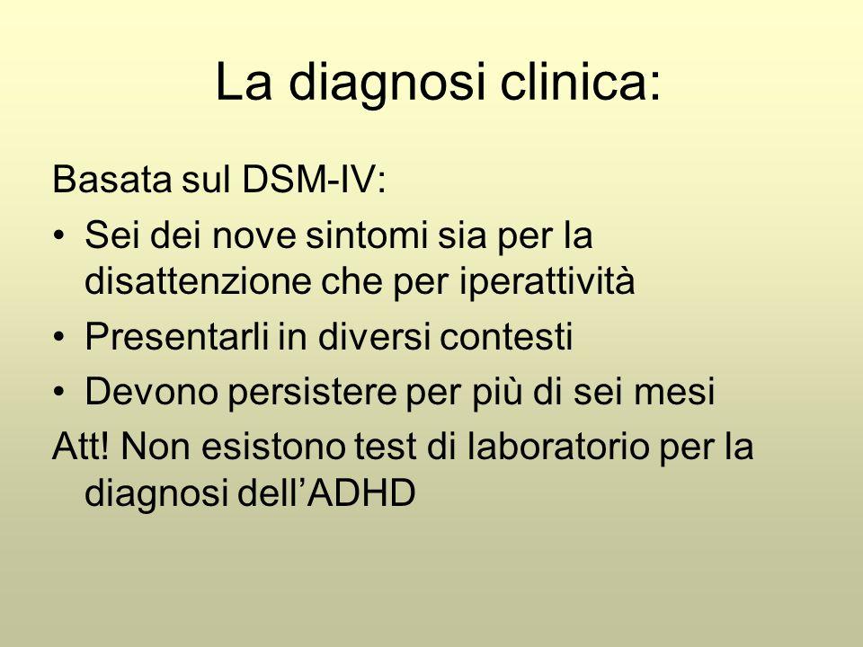 La diagnosi clinica: Basata sul DSM-IV: Sei dei nove sintomi sia per la disattenzione che per iperattività Presentarli in diversi contesti Devono persistere per più di sei mesi Att.