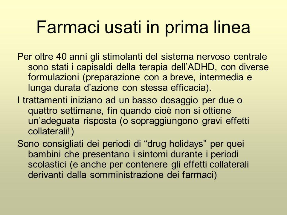 Farmaci usati in prima linea Per oltre 40 anni gli stimolanti del sistema nervoso centrale sono stati i capisaldi della terapia dell'ADHD, con diverse formulazioni (preparazione con a breve, intermedia e lunga durata d'azione con stessa efficacia).