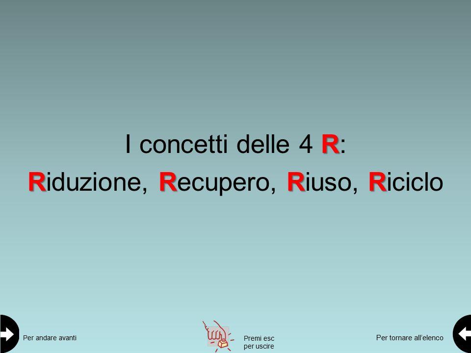 R I concetti delle 4 R: RRRR Riduzione, Recupero, Riuso, Riciclo Per tornare all'elenco Per andare avanti Premi esc per uscire