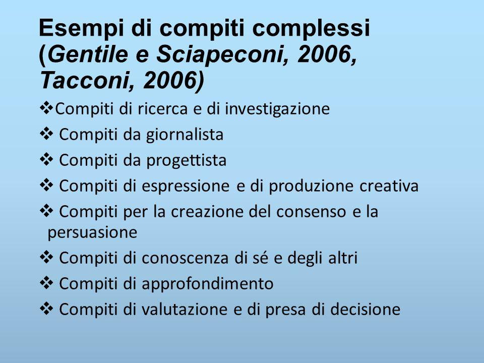 Esempi di compiti complessi (Gentile e Sciapeconi, 2006, Tacconi, 2006)  Compiti di ricerca e di investigazione  Compiti da giornalista  Compiti da