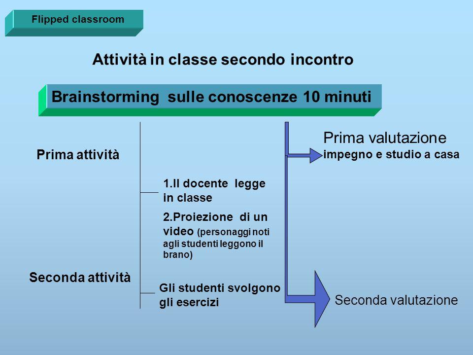 Brainstorming sulle conoscenze 10 minuti Prima valutazione impegno e studio a casa 2.Proiezione di un video (personaggi noti agli studenti leggono il