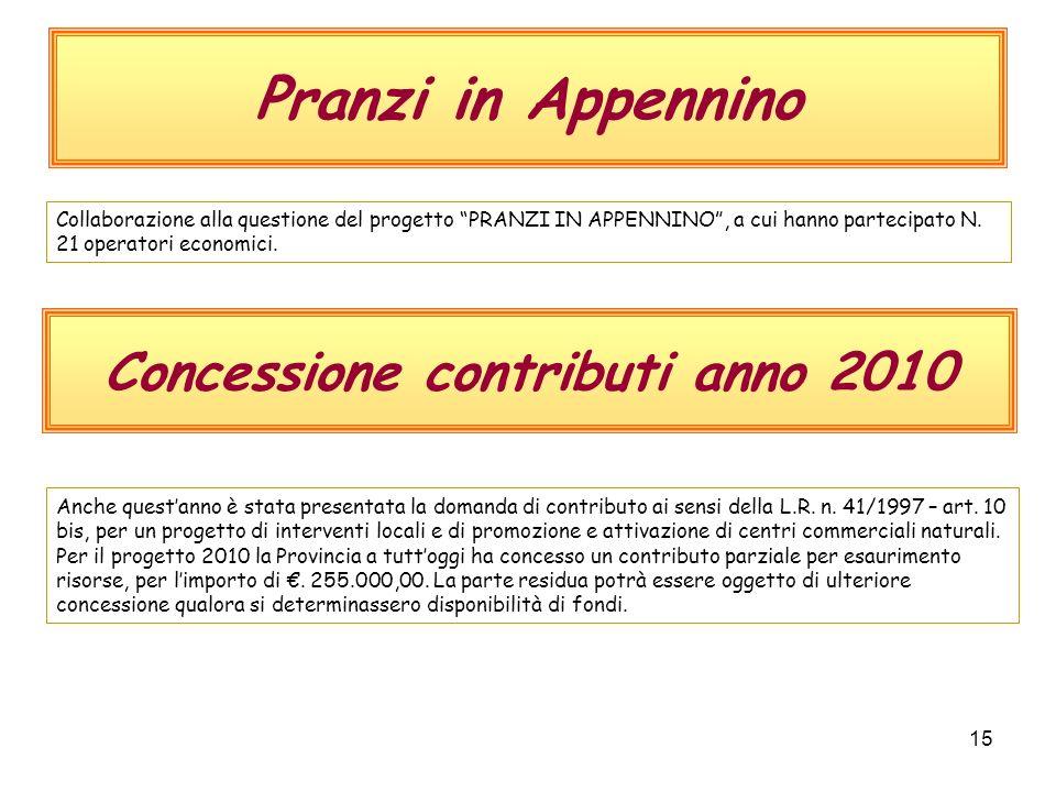 15 Pranzi in Appennino Concessione contributi anno 2010 Collaborazione alla questione del progetto PRANZI IN APPENNINO , a cui hanno partecipato N.