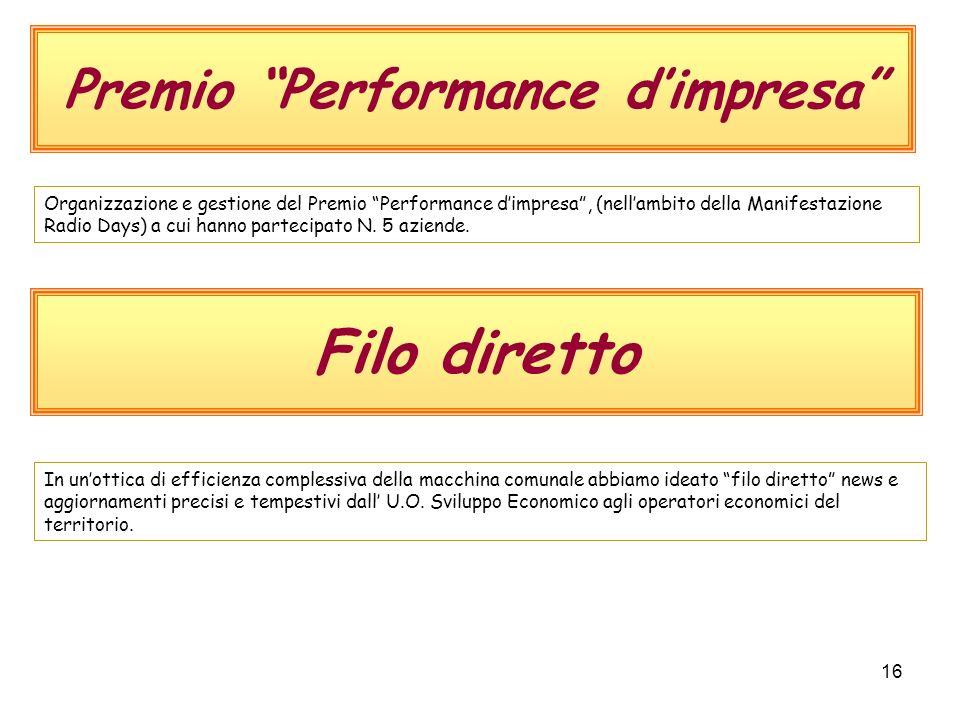 16 Premio Performance d'impresa Organizzazione e gestione del Premio Performance d'impresa , (nell'ambito della Manifestazione Radio Days) a cui hanno partecipato N.