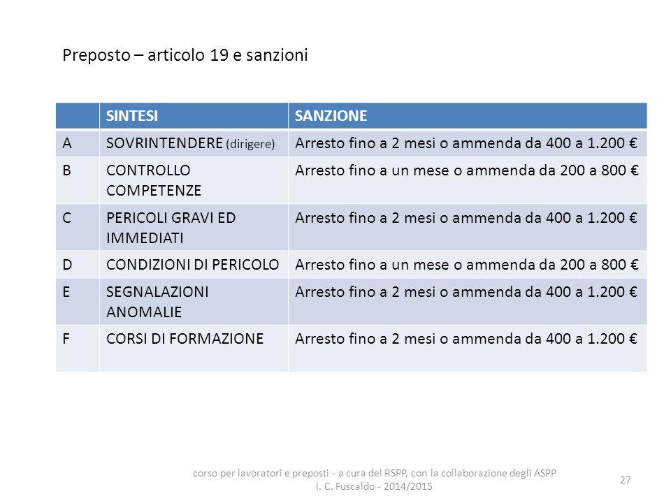 27 Preposto – articolo 19 e sanzioni SINTESISANZIONE ASOVRINTENDERE (dirigere) Arresto fino a 2 mesi o ammenda da 400 a 1.200 € BCONTROLLO COMPETENZE