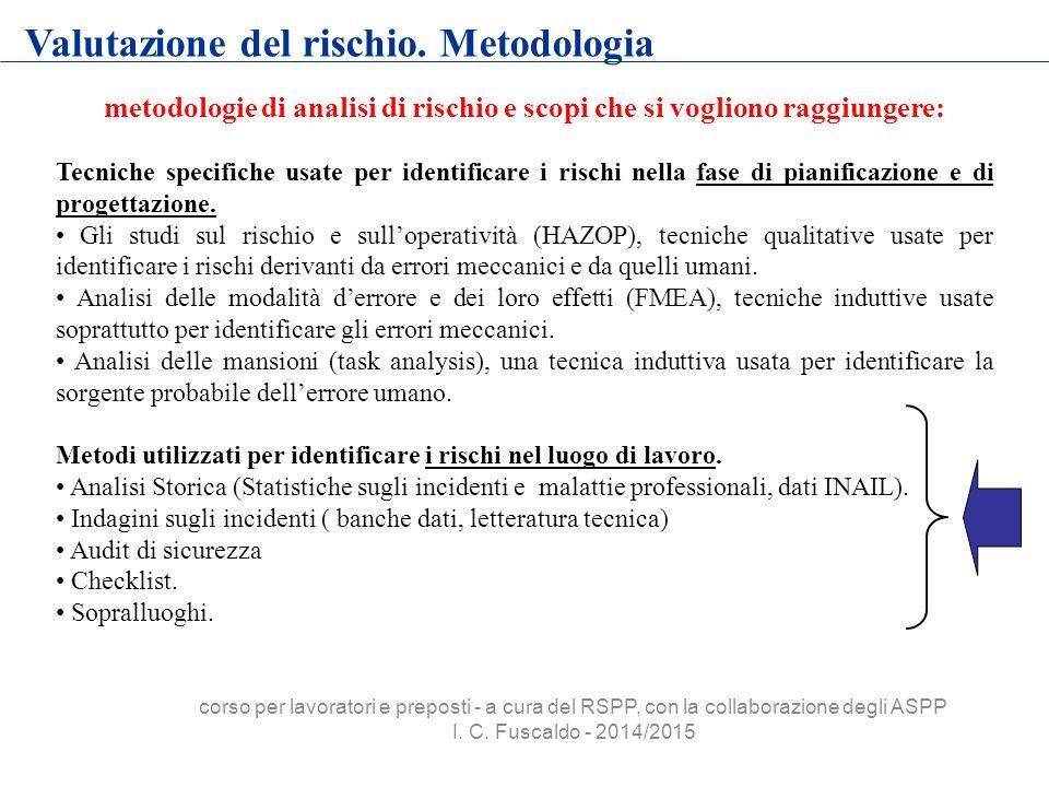 metodologie di analisi di rischio e scopi che si vogliono raggiungere: Tecniche specifiche usate per identificare i rischi nella fase di pianificazion
