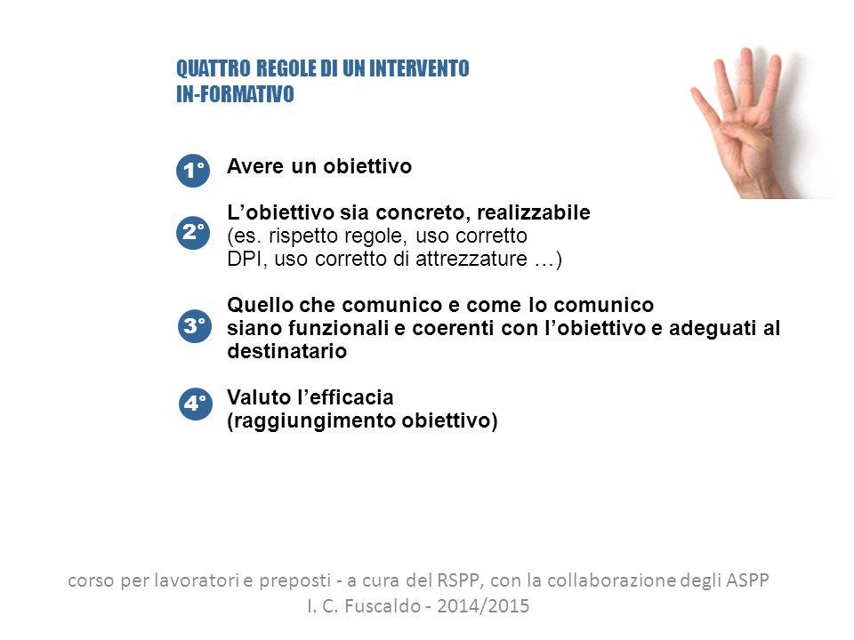 Avere un obiettivo L'obiettivo sia concreto, realizzabile (es. rispetto regole, uso corretto DPI, uso corretto di attrezzature …) Quello che comunico