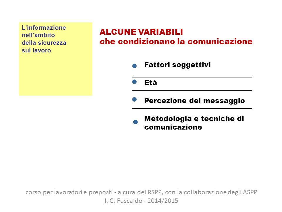 ALCUNE VARIABILI che condizionano la comunicazione L'informazione nell'ambito della sicurezza sul lavoro Fattori soggettivi Età Percezione del messagg