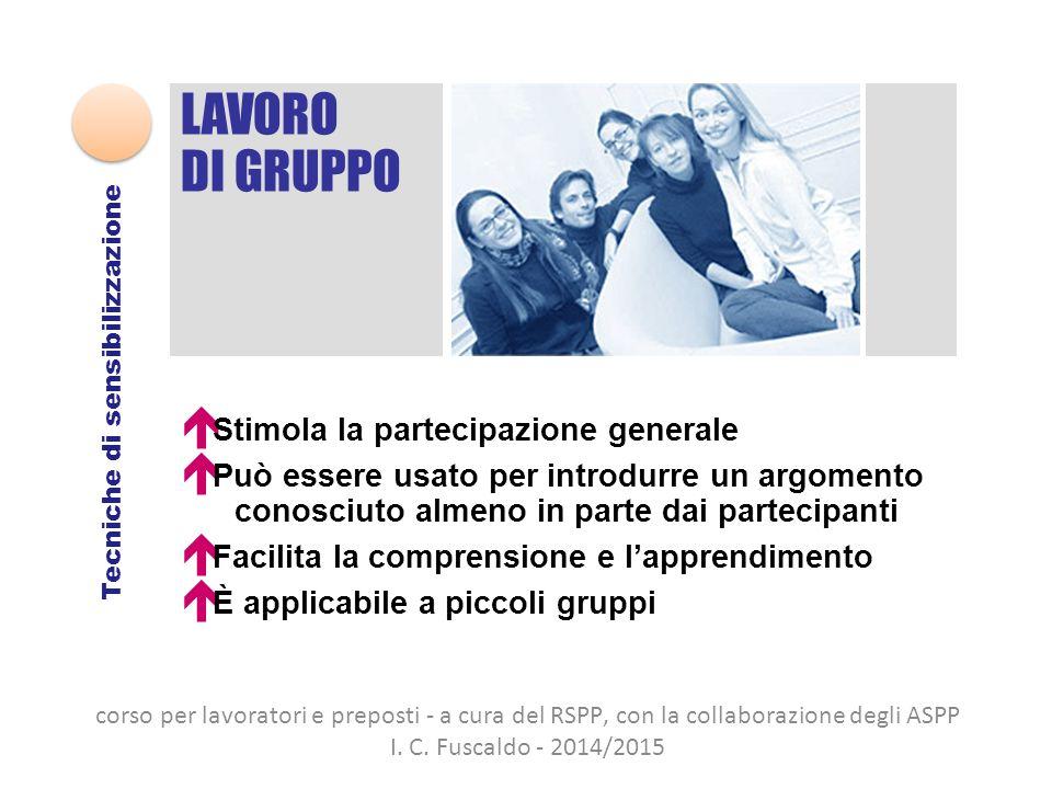  Stimola la partecipazione generale  Può essere usato per introdurre un argomento conosciuto almeno in parte dai partecipanti  Facilita la comprens