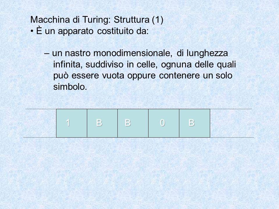 – una testina di lettura/scrittura dei simboli dalle/sulle celle La testina oltre a leggere/scrivere, si può spostare di una cella a sinistra, a destra, oppure può restare ferma.
