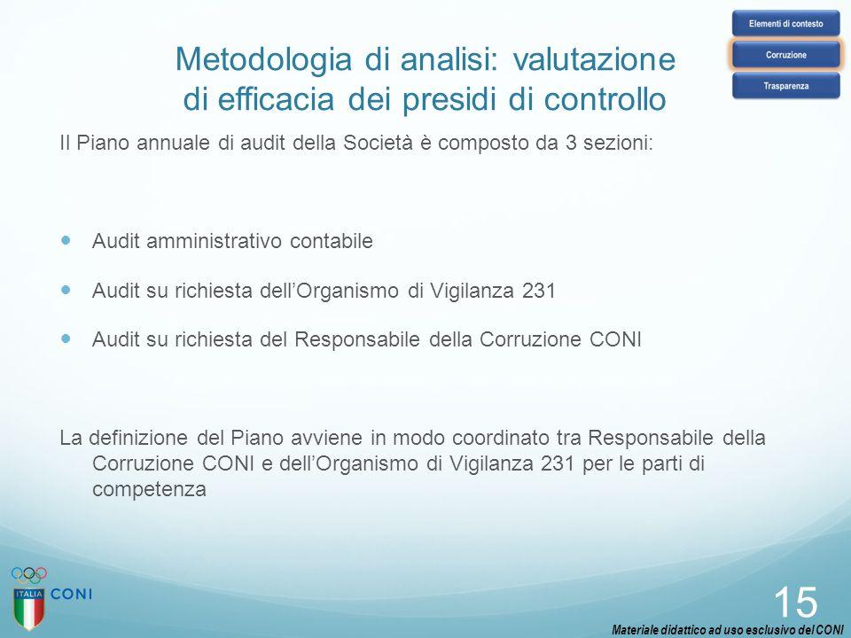 Metodologia di analisi: valutazione di efficacia dei presidi di controllo Il Piano annuale di audit della Società è composto da 3 sezioni: Audit ammin