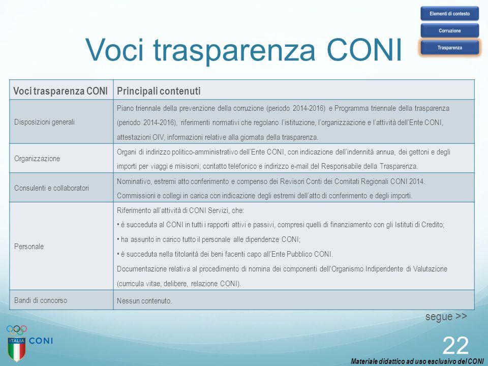 22 Voci trasparenza CONI segue >> Voci trasparenza CONIPrincipali contenuti Disposizioni generali Piano triennale della prevenzione della corruzione (