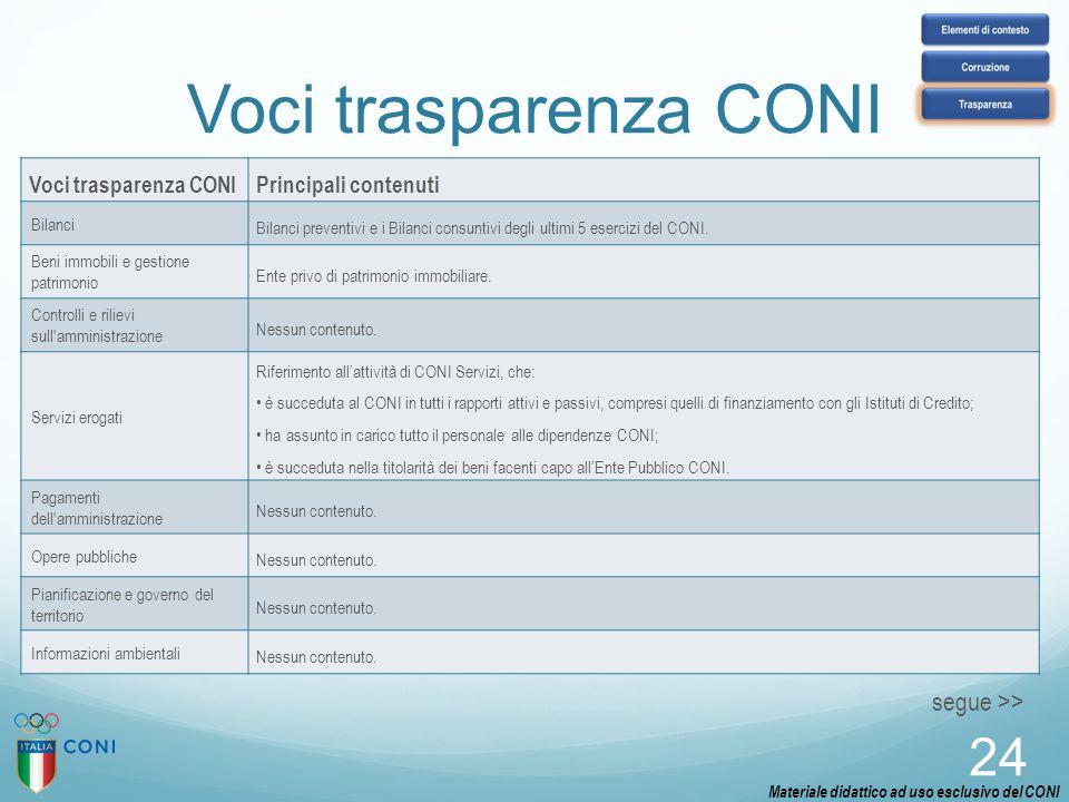 24 Voci trasparenza CONIPrincipali contenuti Bilanci Bilanci preventivi e i Bilanci consuntivi degli ultimi 5 esercizi del CONI. Beni immobili e gesti