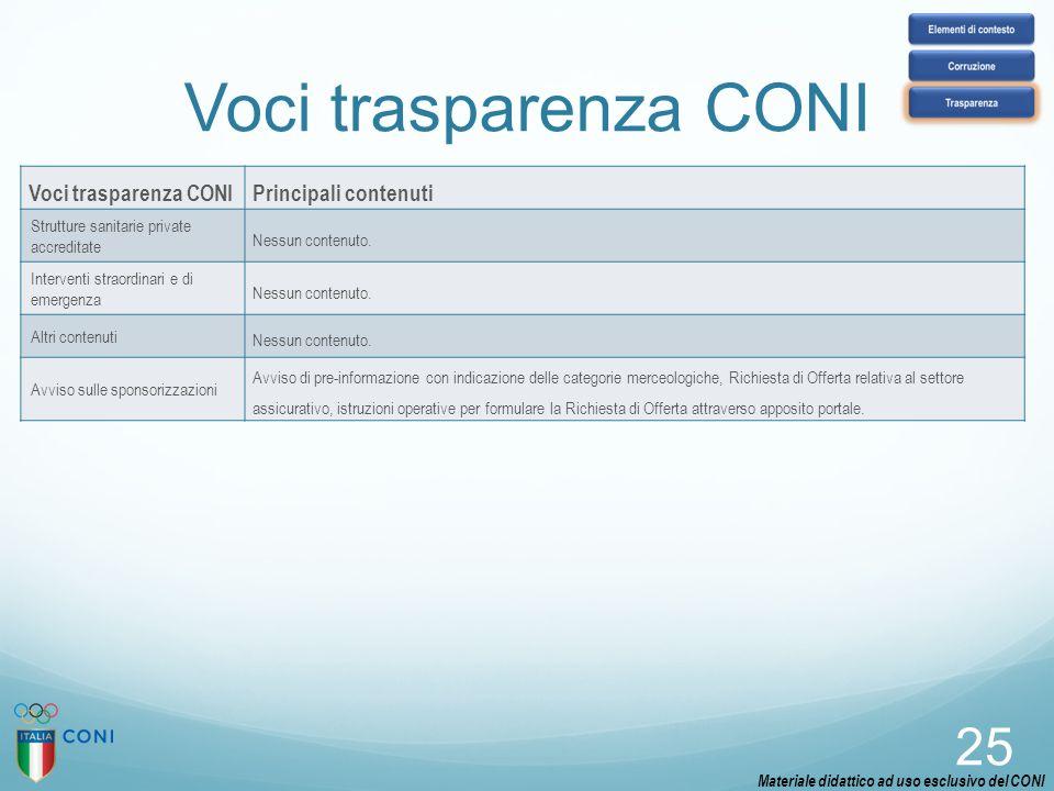25 Voci trasparenza CONIPrincipali contenuti Strutture sanitarie private accreditate Nessun contenuto. Interventi straordinari e di emergenza Nessun c