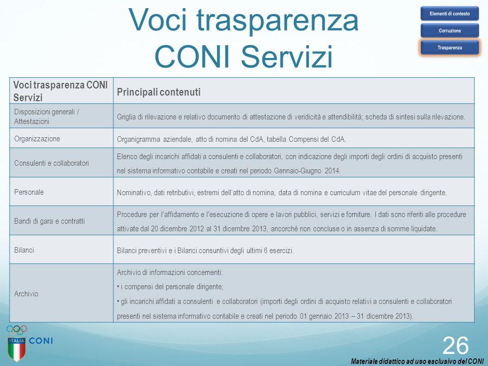 26 Voci trasparenza CONI Servizi Principali contenuti Disposizioni generali / Attestazioni Griglia di rilevazione e relativo documento di attestazione