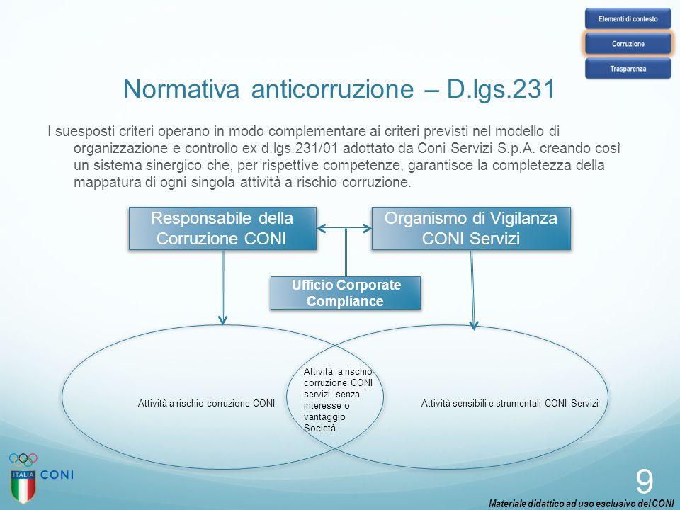 Normativa anticorruzione – D.lgs.231 I suesposti criteri operano in modo complementare ai criteri previsti nel modello di organizzazione e controllo e