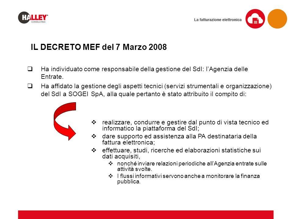 IL DECRETO MEF del 7 Marzo 2008  Ha individuato come responsabile della gestione del SdI: l'Agenzia delle Entrate.  Ha affidato la gestione degli as