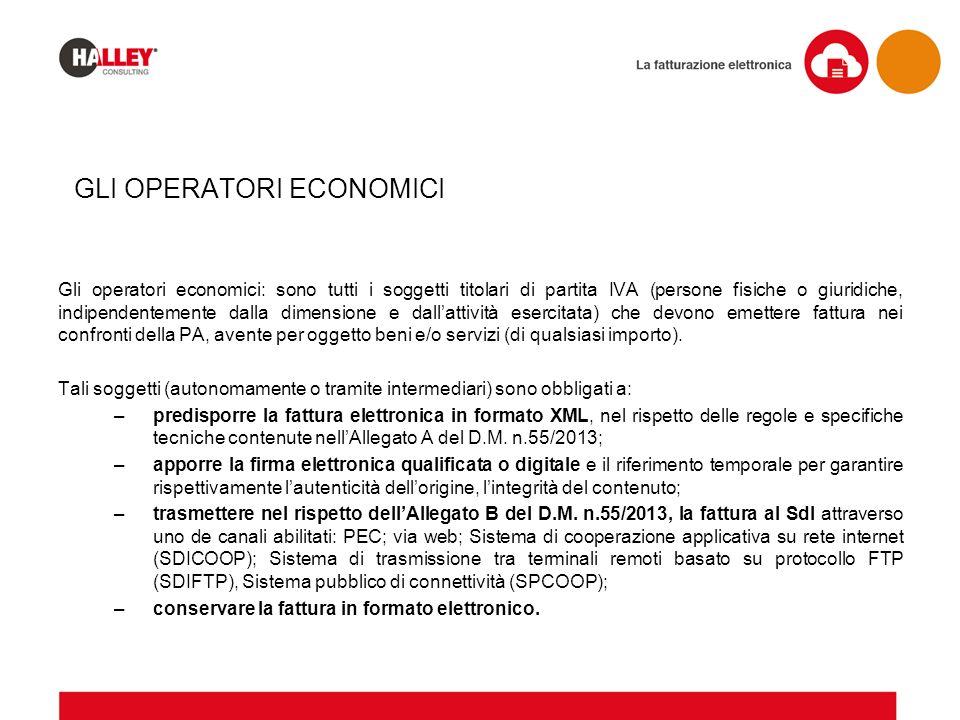 Gli operatori economici: sono tutti i soggetti titolari di partita IVA (persone fisiche o giuridiche, indipendentemente dalla dimensione e dall'attivi