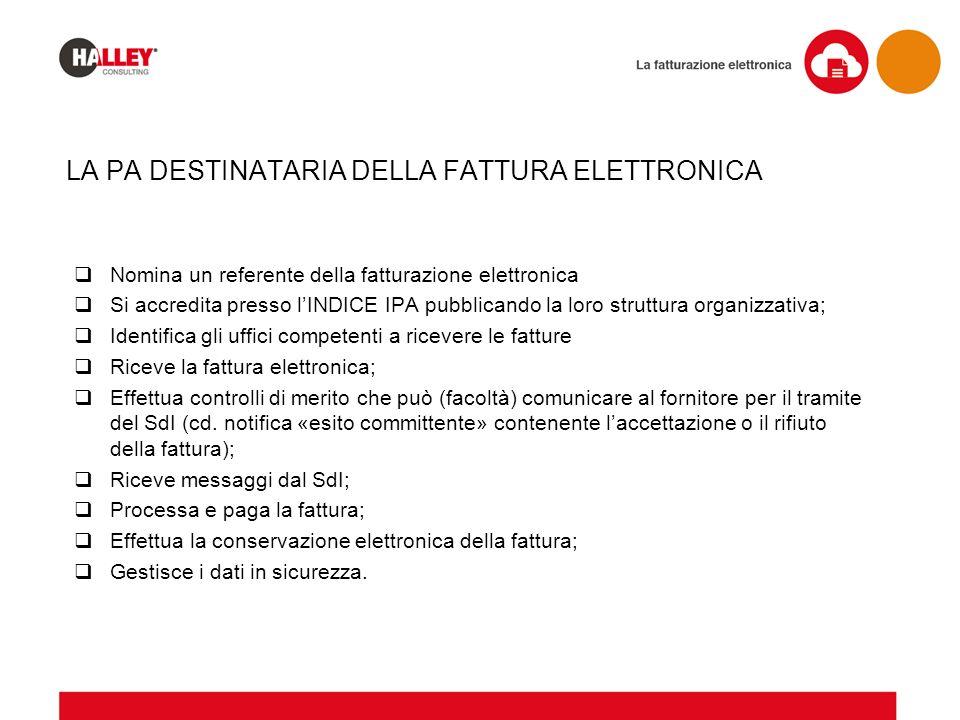 LA PA DESTINATARIA DELLA FATTURA ELETTRONICA  Nomina un referente della fatturazione elettronica  Si accredita presso l'INDICE IPA pubblicando la lo