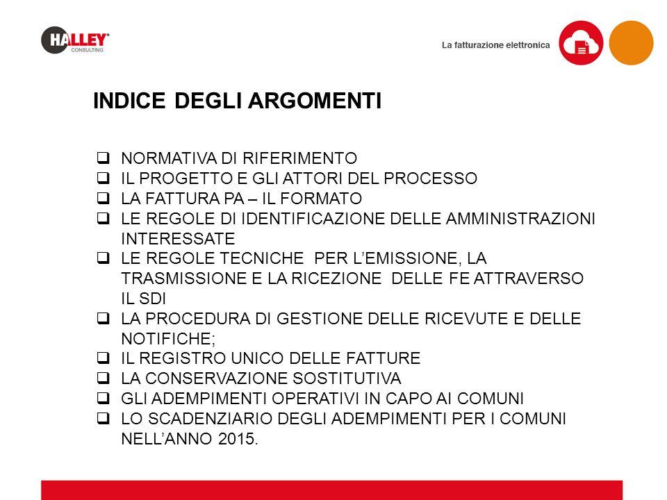 LE REGOLE DI IDENTIFICAZIONE DELLE AMMINISTRAZIONI INTERESSATE DM 55 /2013 Art.
