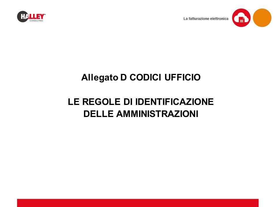 Allegato D CODICI UFFICIO LE REGOLE DI IDENTIFICAZIONE DELLE AMMINISTRAZIONI