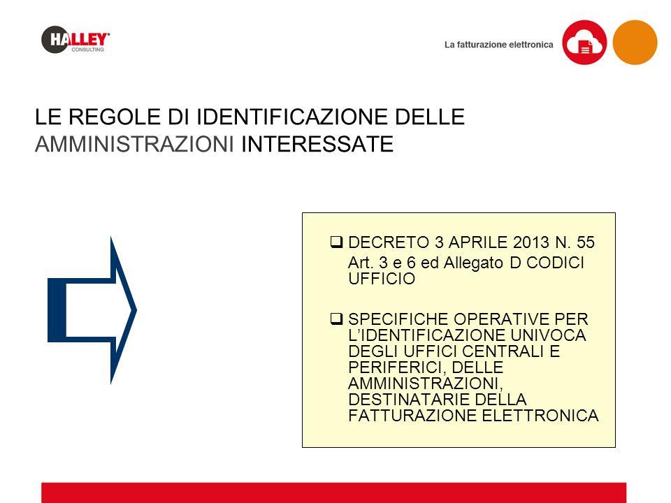 LE REGOLE DI IDENTIFICAZIONE DELLE AMMINISTRAZIONI INTERESSATE  DECRETO 3 APRILE 2013 N. 55 Art. 3 e 6 ed Allegato D CODICI UFFICIO  SPECIFICHE OPER