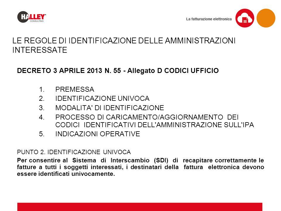 LE REGOLE DI IDENTIFICAZIONE DELLE AMMINISTRAZIONI INTERESSATE DECRETO 3 APRILE 2013 N. 55 - Allegato D CODICI UFFICIO 1.PREMESSA 2.IDENTIFICAZIONE UN