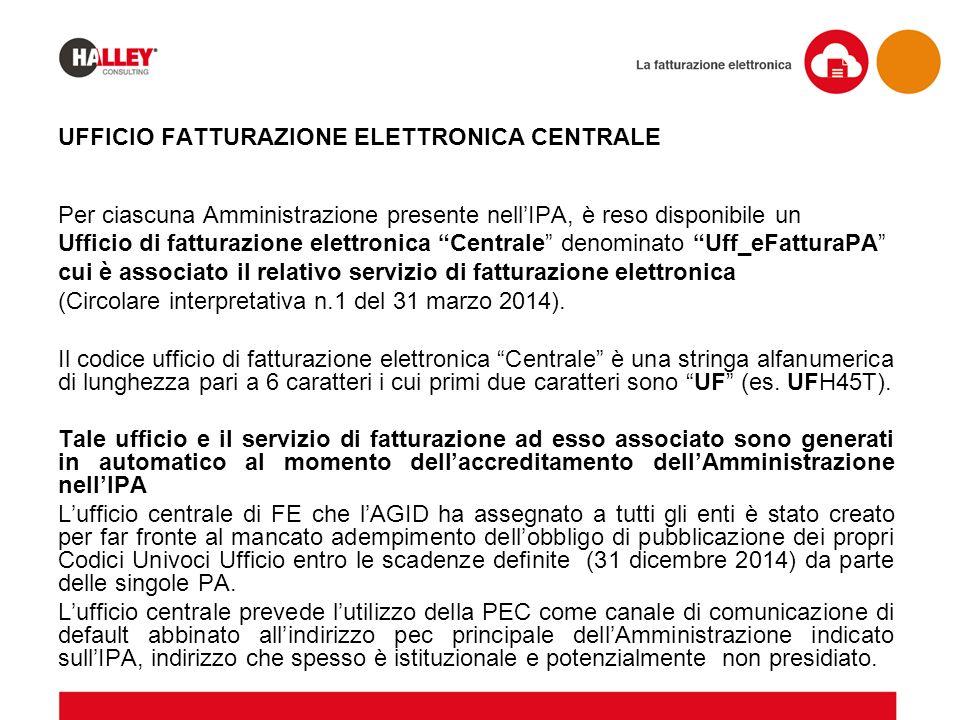 """UFFICIO FATTURAZIONE ELETTRONICA CENTRALE Per ciascuna Amministrazione presente nell'IPA, è reso disponibile un Ufficio di fatturazione elettronica """"C"""