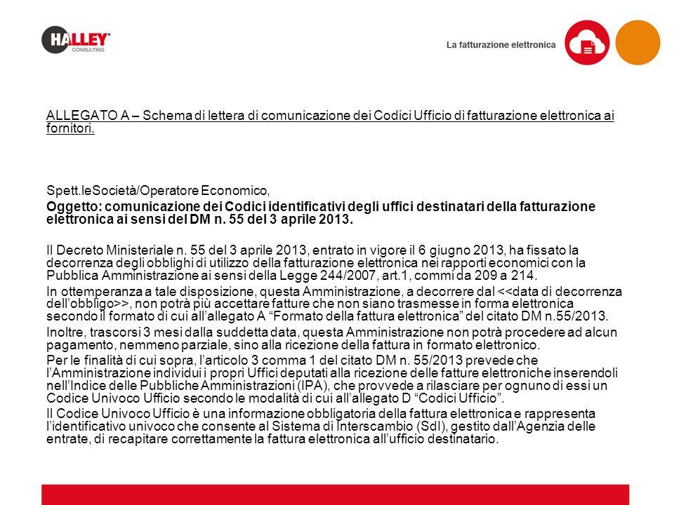ALLEGATO A – Schema di lettera di comunicazione dei Codici Ufficio di fatturazione elettronica ai fornitori. Spett.leSocietà/Operatore Economico, Ogge