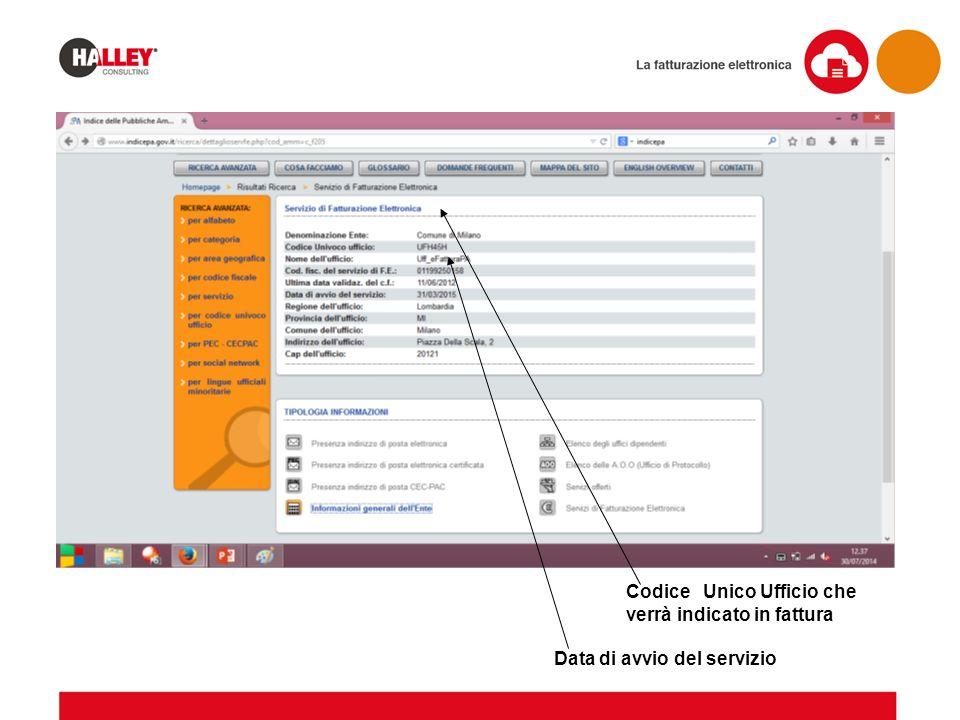 Codice Unico Ufficio che verrà indicato in fattura Data di avvio del servizio