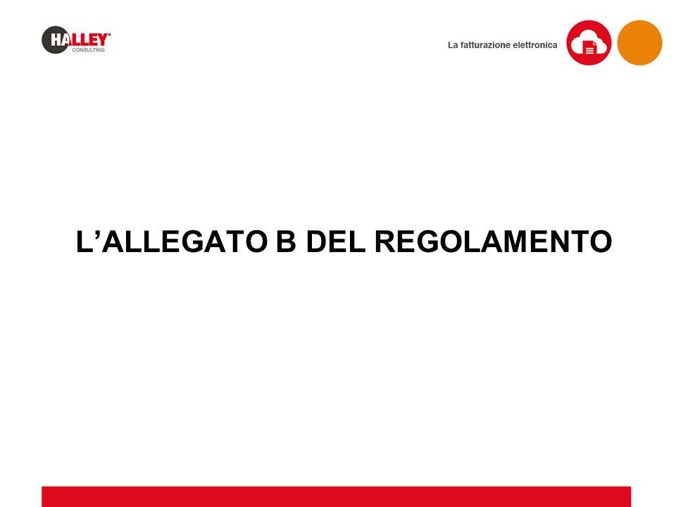 L'ALLEGATO B DEL REGOLAMENTO