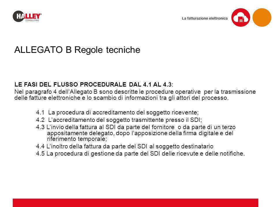 ALLEGATO B Regole tecniche LE FASI DEL FLUSSO PROCEDURALE DAL 4.1 AL 4.3: Nel paragrafo 4 dell'Allegato B sono descritte le procedure operative per la