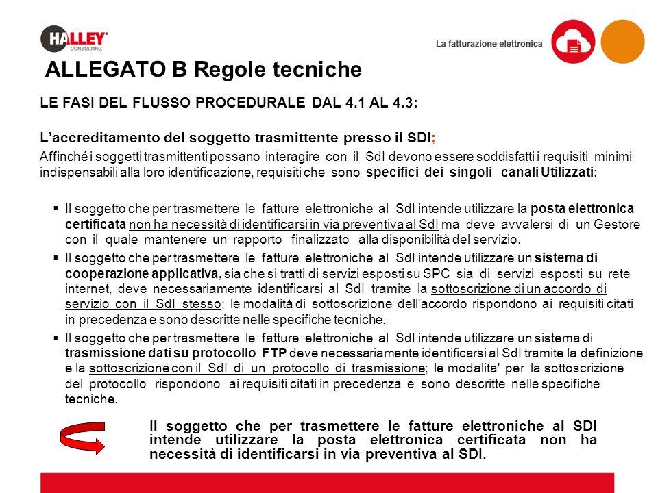 ALLEGATO B Regole tecniche LE FASI DEL FLUSSO PROCEDURALE DAL 4.1 AL 4.3: L'accreditamento del soggetto trasmittente presso il SDI; Affinché i soggett