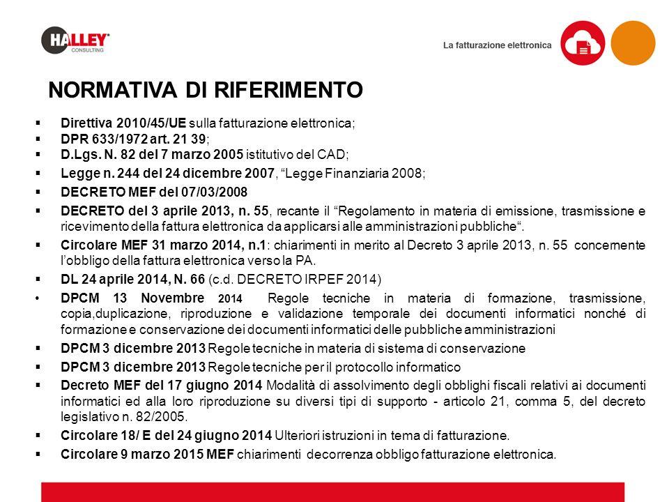  Direttiva 2010/45/UE sulla fatturazione elettronica;  DPR 633/1972 art. 21 39;  D.Lgs. N. 82 del 7 marzo 2005 istitutivo del CAD;  Legge n. 244 d