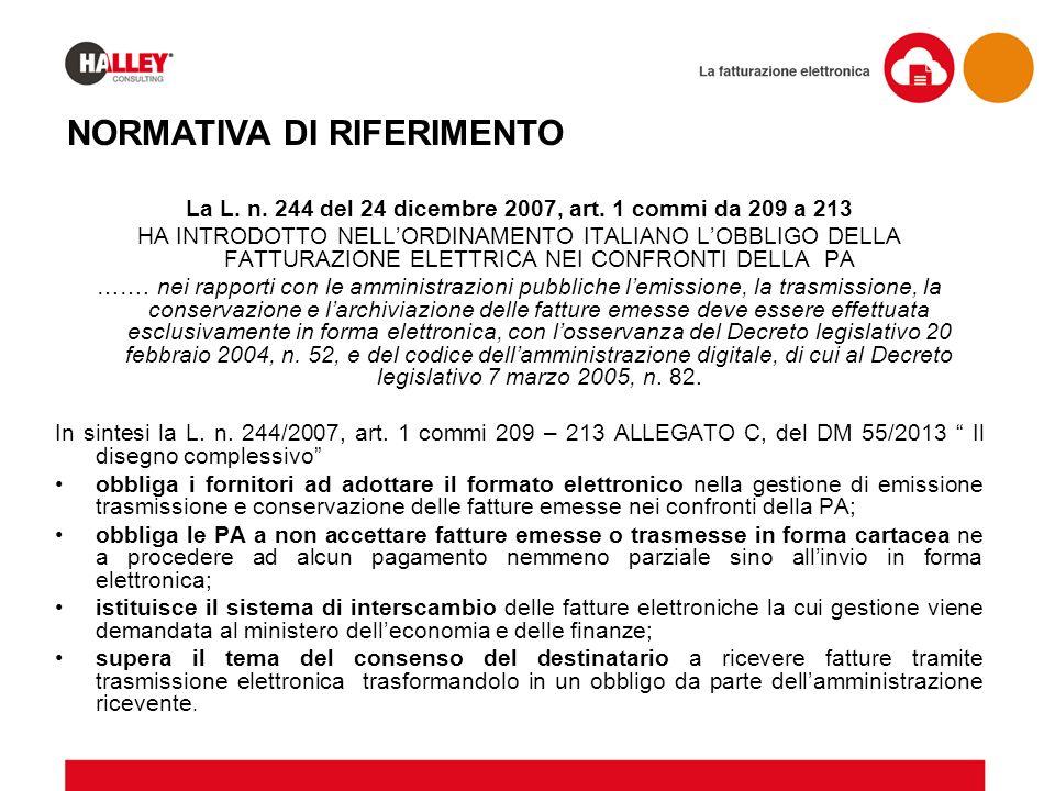 La L. n. 244 del 24 dicembre 2007, art. 1 commi da 209 a 213 HA INTRODOTTO NELL'ORDINAMENTO ITALIANO L'OBBLIGO DELLA FATTURAZIONE ELETTRICA NEI CONFRO