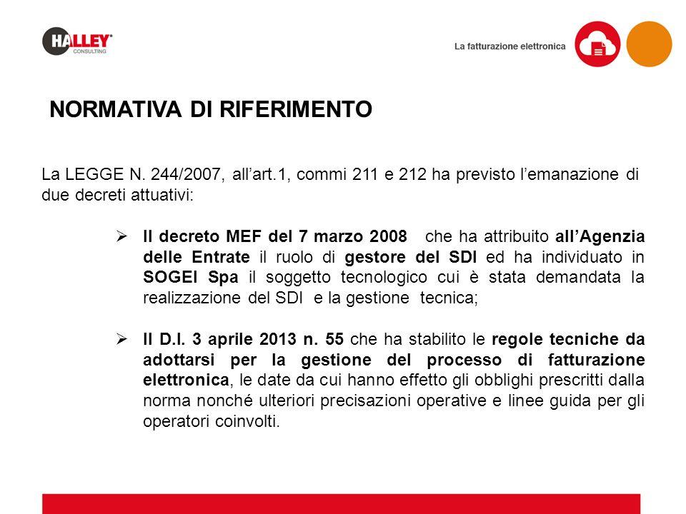 La LEGGE N. 244/2007, all'art.1, commi 211 e 212 ha previsto l'emanazione di due decreti attuativi:  Il decreto MEF del 7 marzo 2008 che ha attribuit