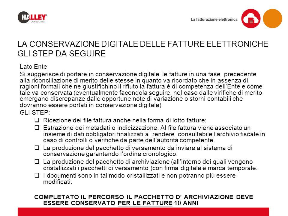LA CONSERVAZIONE DIGITALE DELLE FATTURE ELETTRONICHE GLI STEP DA SEGUIRE Lato Ente Si suggerisce di portare in conservazione digitale le fatture in un