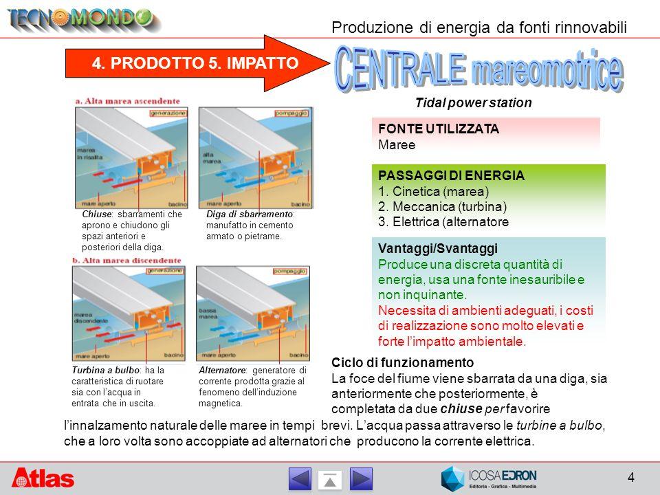 4. PRODOTTO 5. IMPATTO Produzione di energia da fonti rinnovabili Tidal power station Chiuse: sbarramenti che aprono e chiudono gli spazi anteriori e
