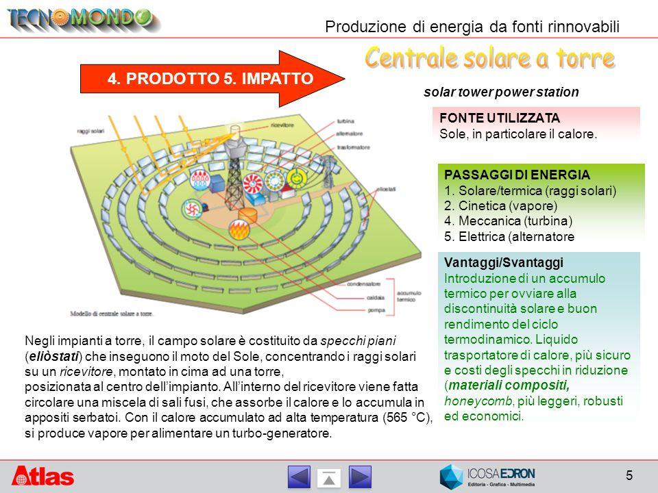 4. PRODOTTO 5. IMPATTO Produzione di energia da fonti rinnovabili solar tower power station Negli impianti a torre, il campo solare è costituito da sp