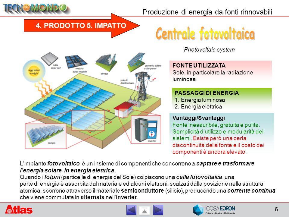 4. PRODOTTO 5. IMPATTO Produzione di energia da fonti rinnovabili Photovoltaic system FONTE UTILIZZATA Sole, in particolare la radiazione luminosa PAS