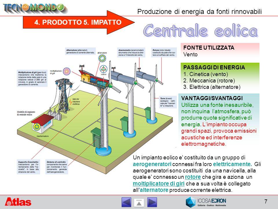 4. PRODOTTO 5. IMPATTO Produzione di energia da fonti rinnovabili Un impianto eolico e' costituito da un gruppo di aerogeneratori connessi fra loro el