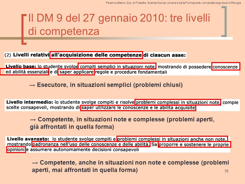 Federico Batini– Dip. di Filosofia, Scienze Sociali, Umane e della Formazione– Università degli studi di Perugia 55 Il DM 9 del 27 gennaio 2010: tre l