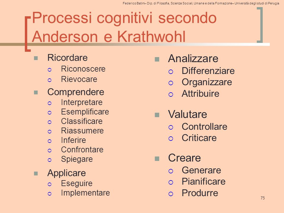 Federico Batini– Dip. di Filosofia, Scienze Sociali, Umane e della Formazione– Università degli studi di Perugia 75 Processi cognitivi secondo Anderso