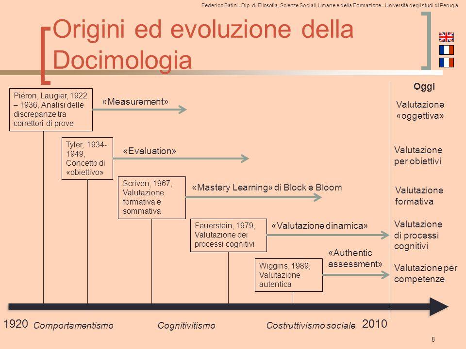 Federico Batini– Dip. di Filosofia, Scienze Sociali, Umane e della Formazione– Università degli studi di Perugia Origini ed evoluzione della Docimolog