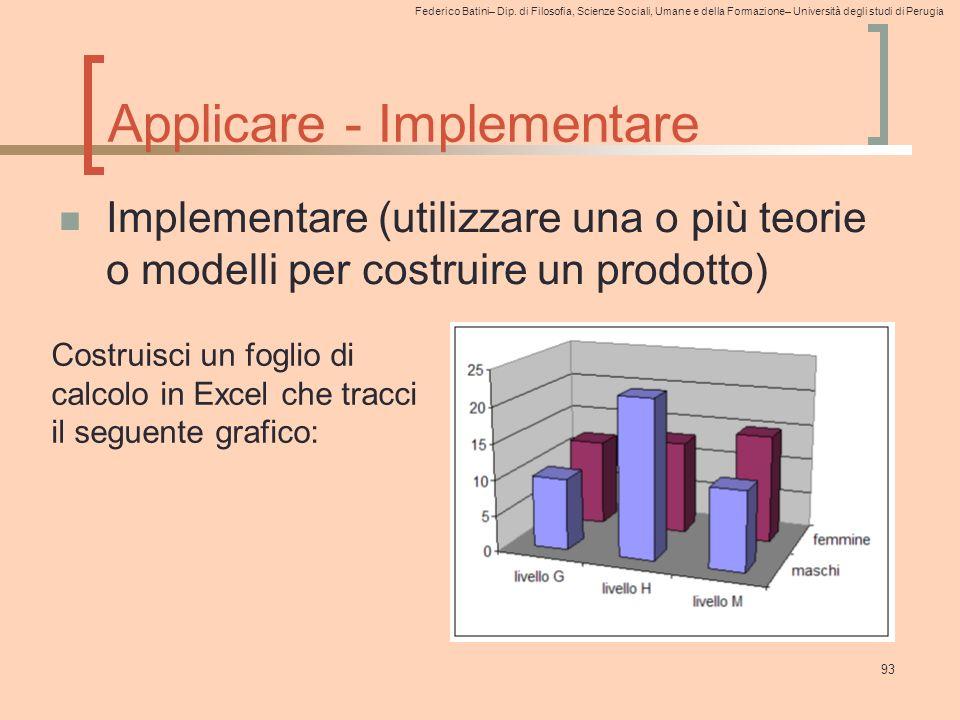 Federico Batini– Dip. di Filosofia, Scienze Sociali, Umane e della Formazione– Università degli studi di Perugia 93 Applicare - Implementare Implement