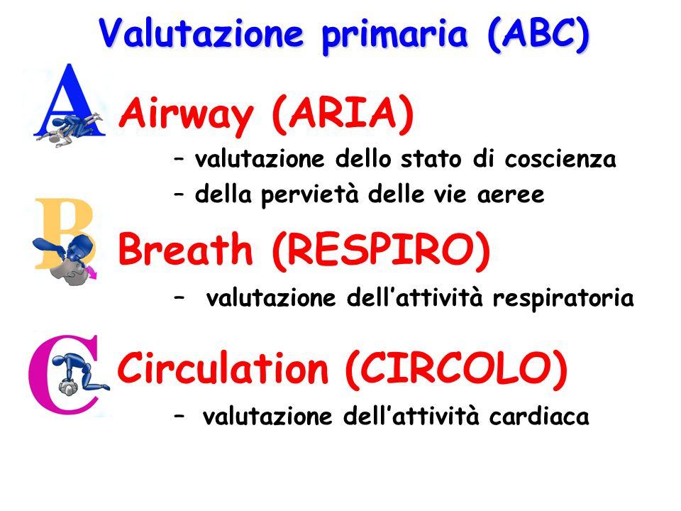 Valutazione primaria (ABC) Airway (ARIA) –valutazione dello stato di coscienza –della pervietà delle vie aeree Breath (RESPIRO) – valutazione dell'attività respiratoria Circulation (CIRCOLO) – valutazione dell'attività cardiaca
