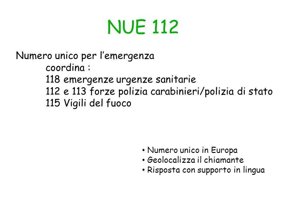 NUE 112 Numero unico per l'emergenza coordina : 118 emergenze urgenze sanitarie 112 e 113 forze polizia carabinieri/polizia di stato 115 Vigili del fuoco Numero unico in Europa Geolocalizza il chiamante Risposta con supporto in lingua