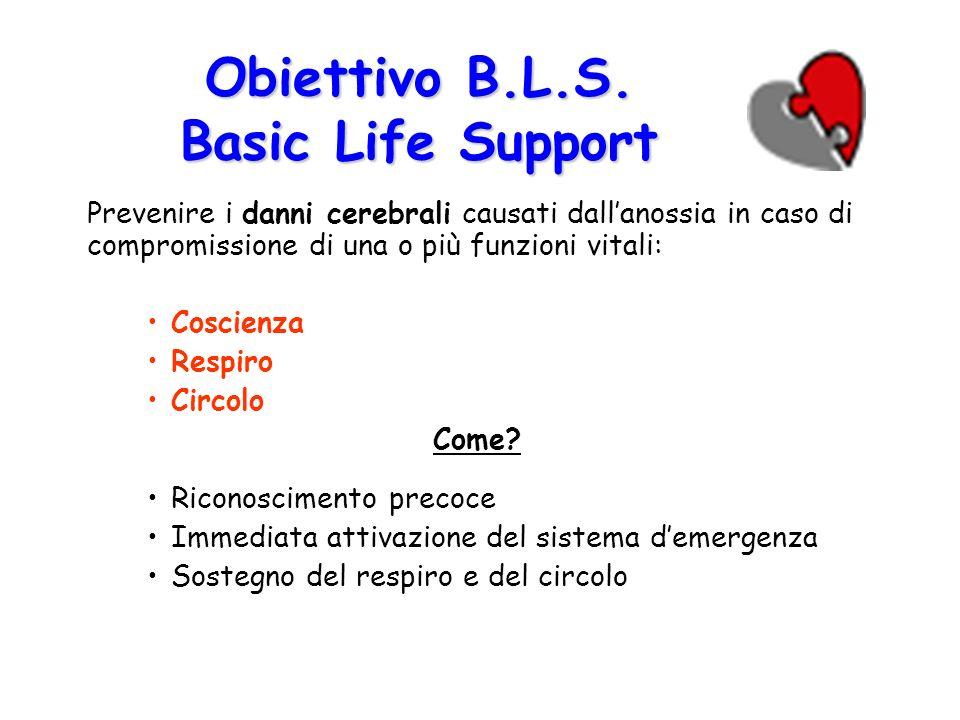 Obiettivo B.L.S. Basic Life Support Prevenire i danni cerebrali causati dall'anossia in caso di compromissione di una o più funzioni vitali: Coscienza